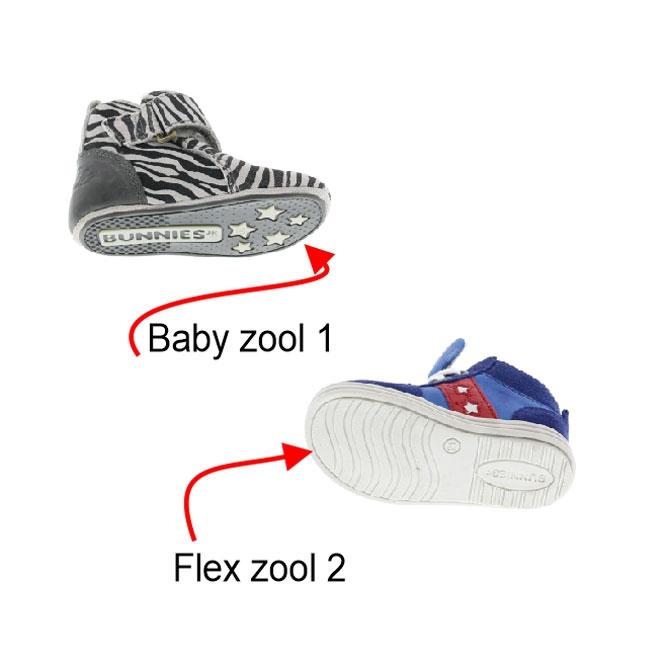 Verschil tussen babyzooltjes en eerste loop zooltjes