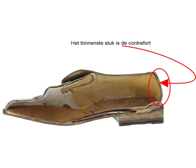Contrefort / hielstuk in schoen